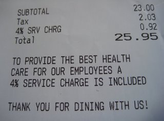 Health Care Surcharge at Restaurants